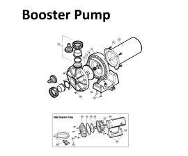 Booster Pump   HSP30060, (W3)6060, 5060