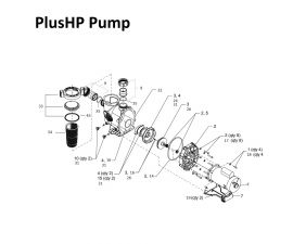 PlusHP 2.0HP, 230 Vac, 2 Speed | PHPM2.0-2