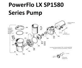 PowerFlo LX Pump SP1580 Series